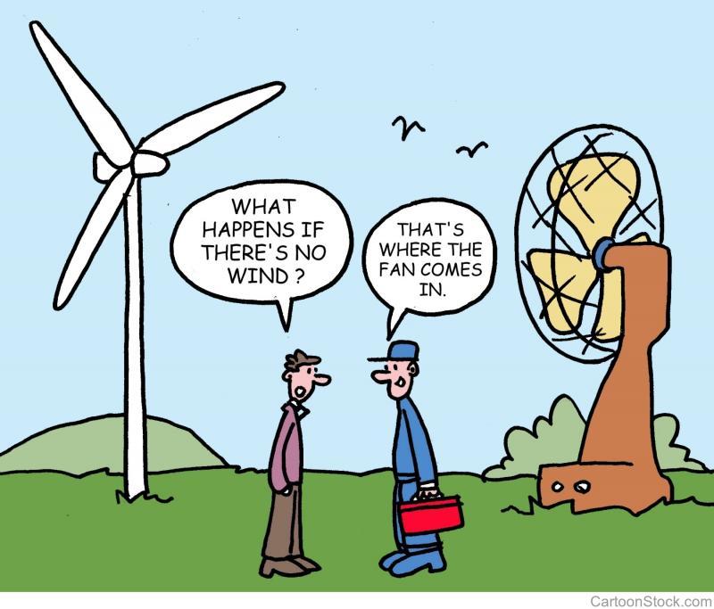 Electric fan powered wind turbines.